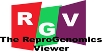 The ReproGenomics Viewer