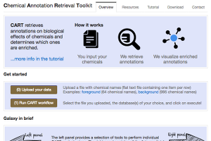 Chemical Annotation Retrieval Toolkit (CART) Galaxy